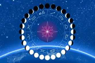 Лунный календарь — 14 февраля 2021 года