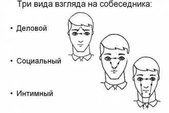 Что значит взгляд девушки, когда она смотрит на мужчину: расшифровка невербальных сигналов