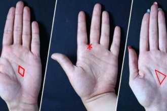 Знаки на руке — хиромантия, расшифровка символов
