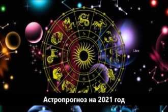 Астропрогноз 2021 года