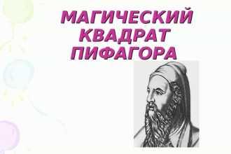 Магический квадрат Пифагора — значение символов