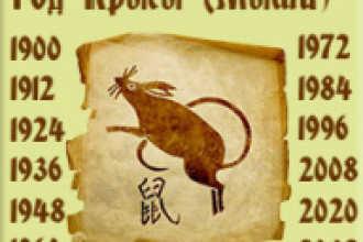 Характеристика мужчины-Стрельца и совместимость по гороскопу