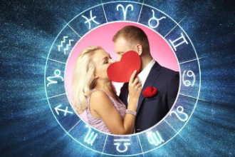 Мужской любовный гороскоп по знакам Зодиака