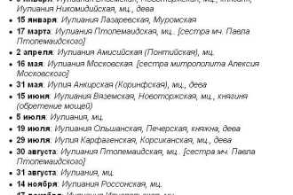 Имя Юлия: значение, происхождение, судьба, особенности характера, гороскоп