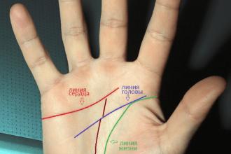Линии на руке — второстепенные линии и знаки