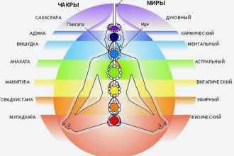 Работа с чакрами: гармонизация, восстановление, активация