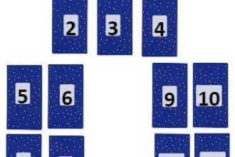 Схемы раскладов Таро на разные случаи жизни