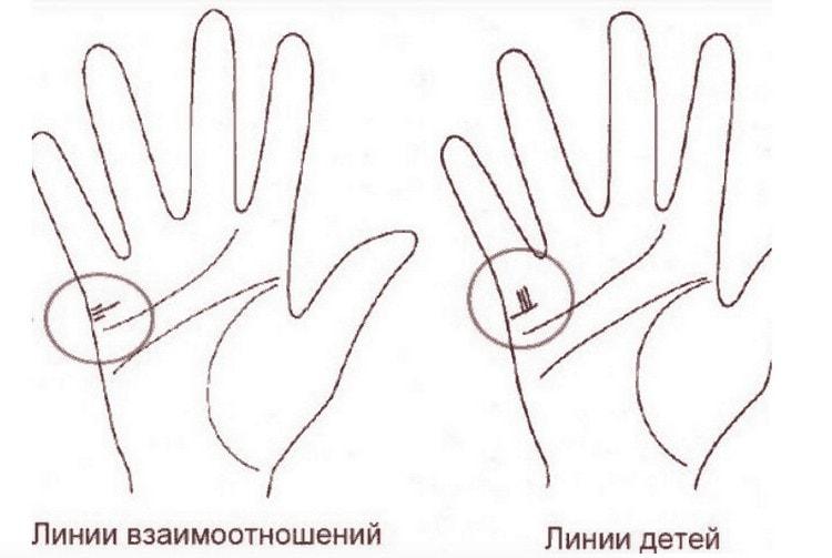 Значение линии брака на руке в хиромантии