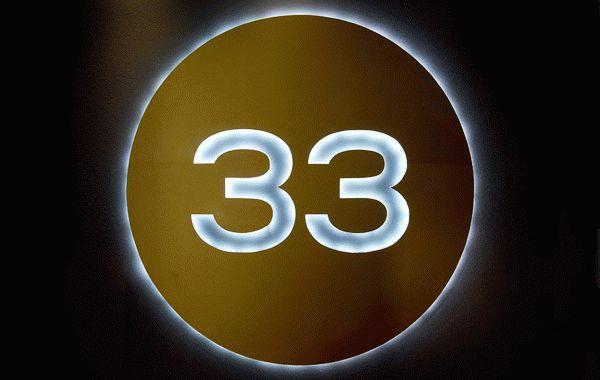 Число 33 значение в нумерологии и влияние на судьбу человека